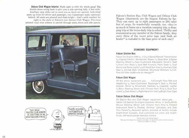 Ford Falcon 1962